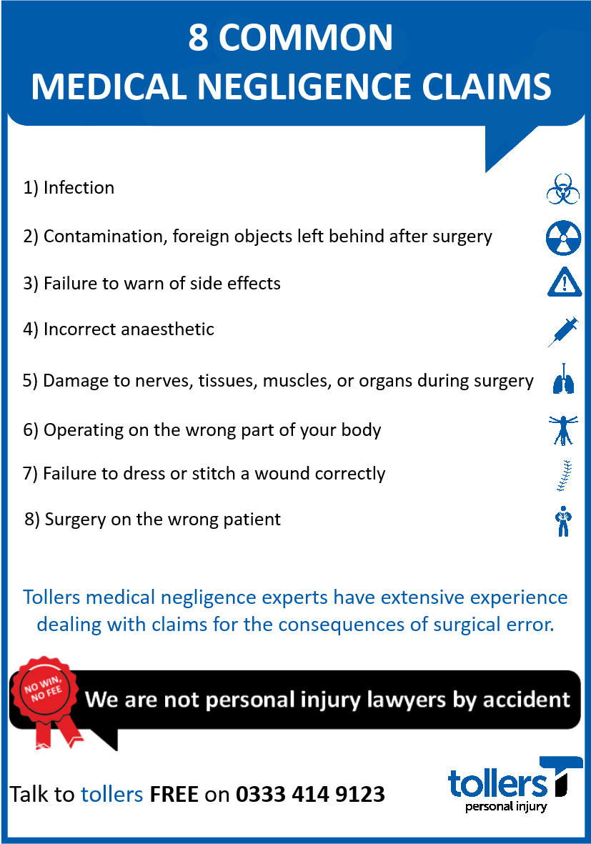 8 Common Medical Negligence Claims